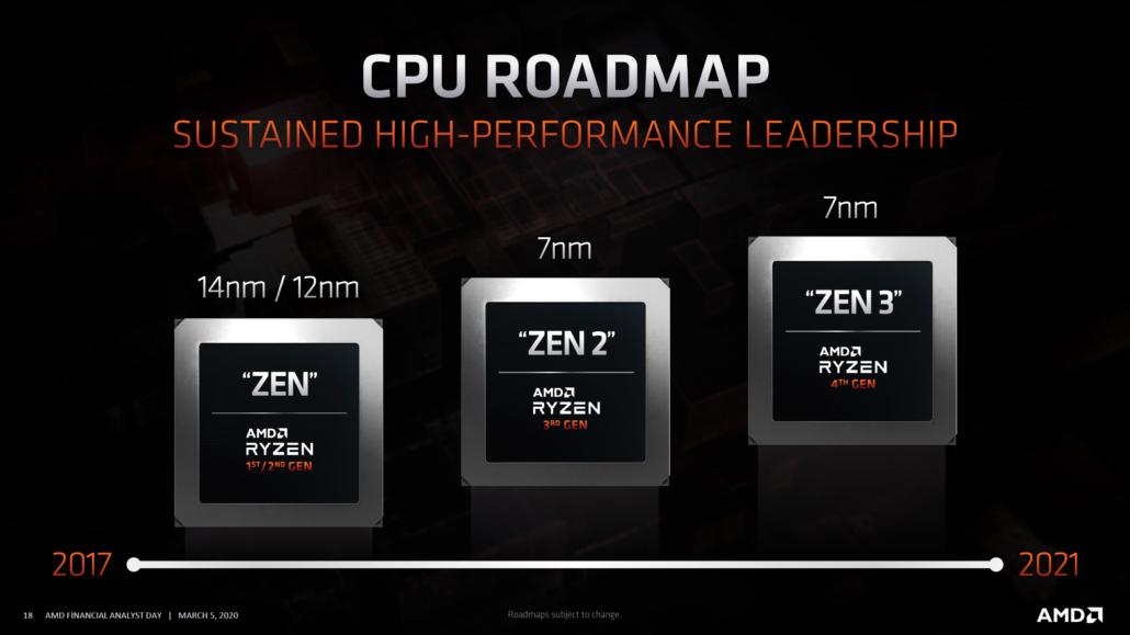 AMD Ryzen 4000 Zen 3 Based AMD 5nm CPUs