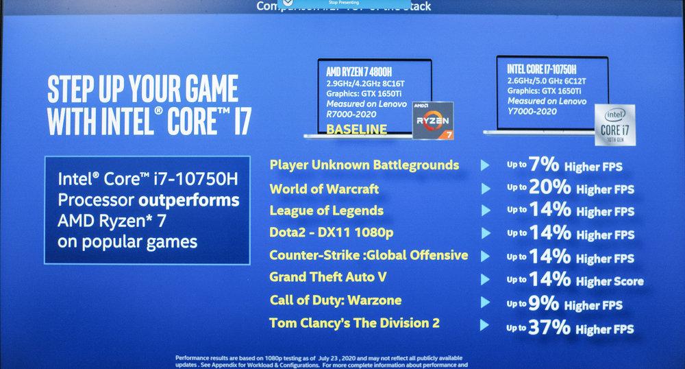 Intel 10th Gen CPU vs AMD Ryzen 4000 Renoir APU_Real World Performance Benchmarks_Gaming_1